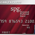 Hotel Reward Credit Card